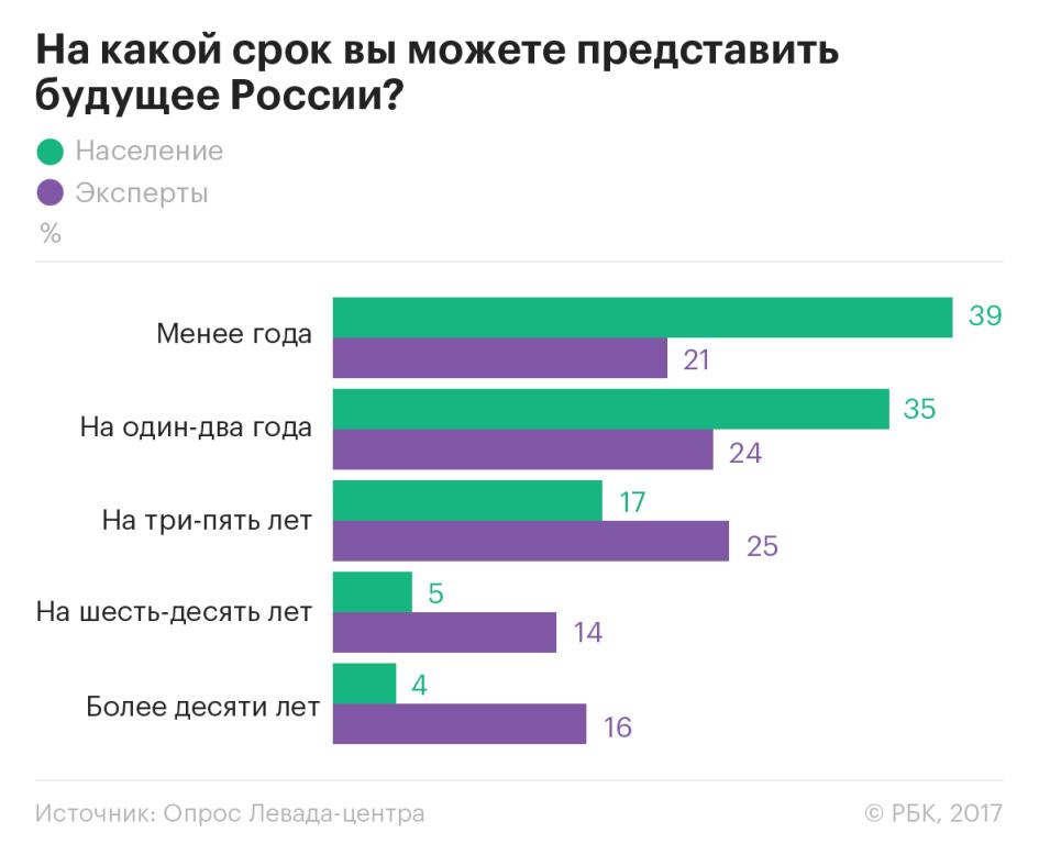 https://s0.rbk.ru/v6_top_pics/resized/945xH/media/img/7/73/755114622242737.png