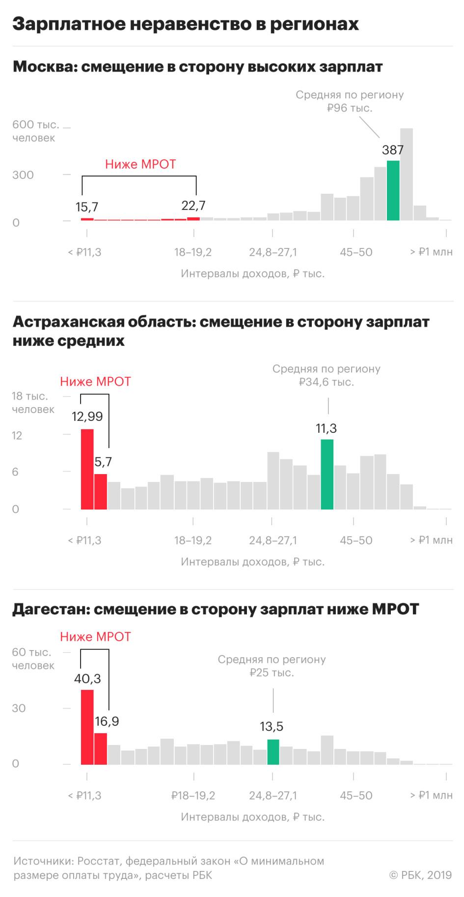 https://s0.rbk.ru/v6_top_pics/resized/945xH/media/img/7/75/755635620777757.jpeg