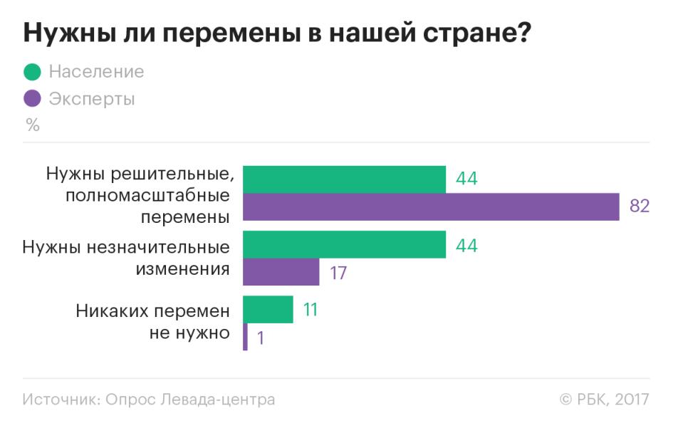 https://s0.rbk.ru/v6_top_pics/resized/945xH/media/img/7/77/755114622242777.png