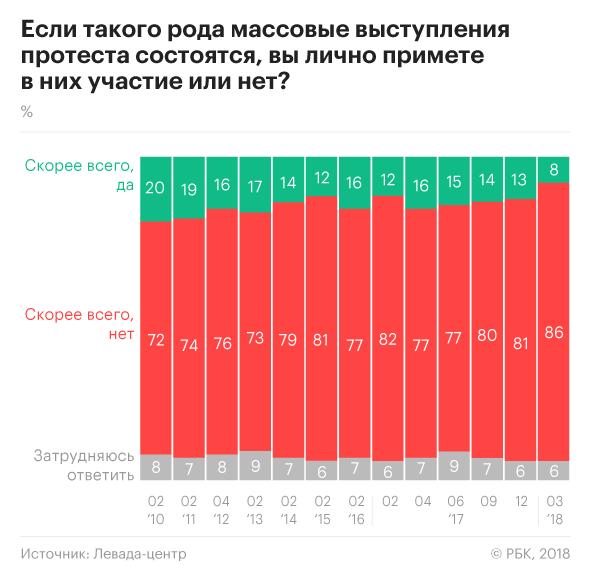 https://s0.rbk.ru/v6_top_pics/resized/945xH/media/img/7/77/755236380153777.png
