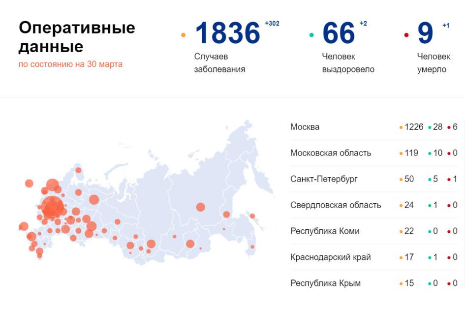 Фото: стопкоронавирус.рф