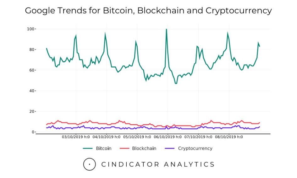 Новый минимум Bitcoin и рост альткоинов. Обзор рынка криптовалют :: РБК.Крипто