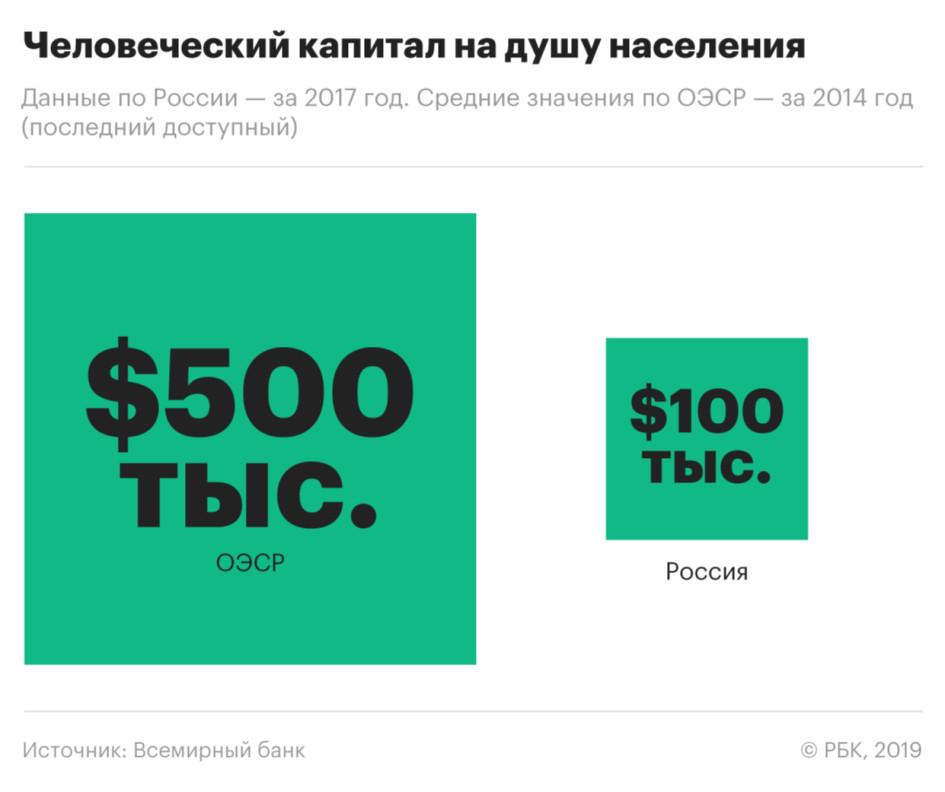 территория россии занимает почти одну беларусбанк справка для получения кредита
