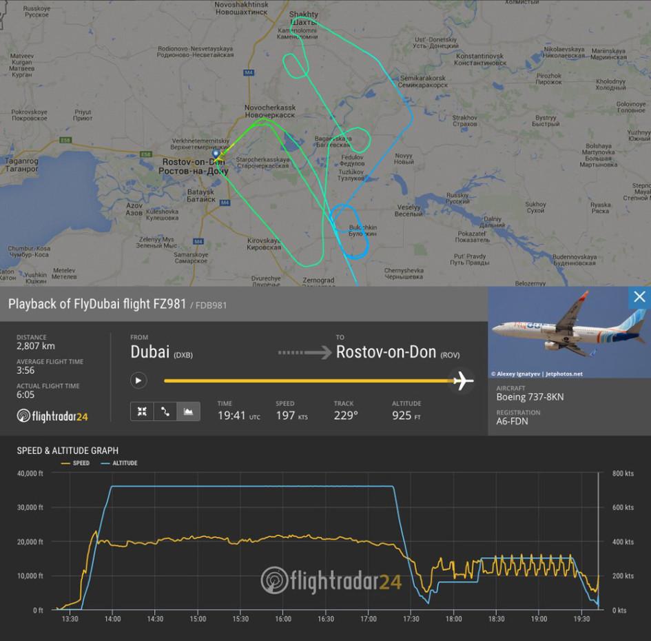 Путь самолета Boeing до его падения в аэропорту Ростова-на-Дону