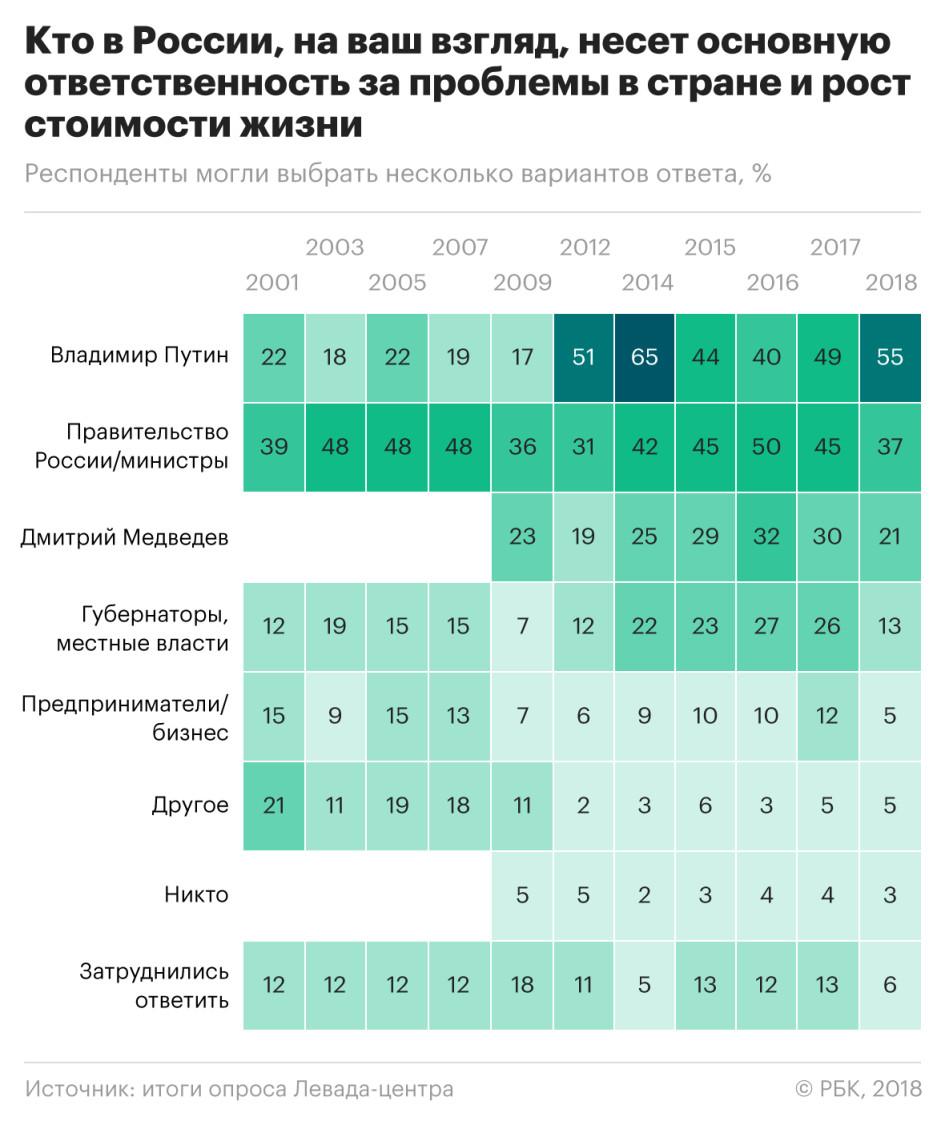 https://s0.rbk.ru/v6_top_pics/resized/945xH/media/img/7/93/755445453490937.jpeg