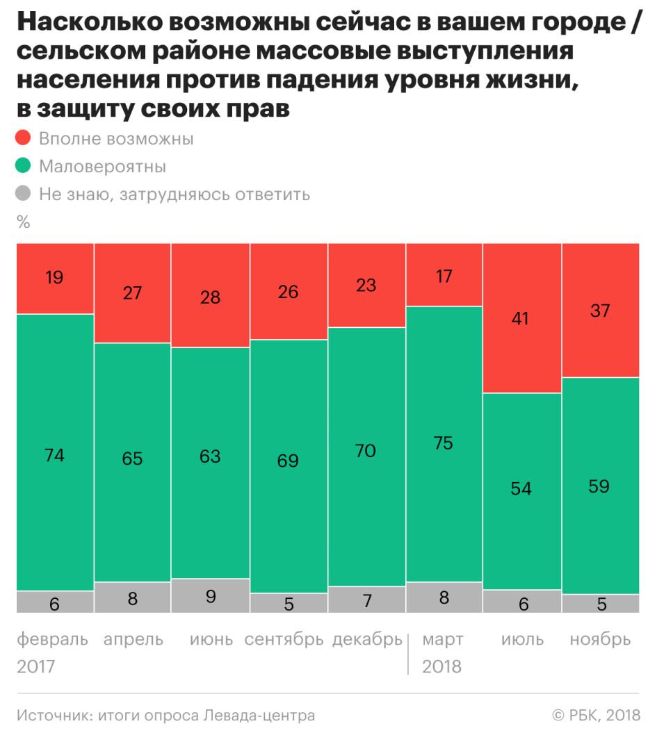 https://s0.rbk.ru/v6_top_pics/resized/945xH/media/img/7/98/755445449569987.jpeg