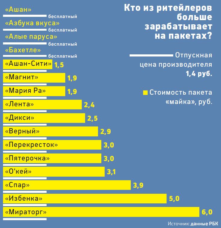 c02282c94dfed По его оценке, объем российского рынка может составлять 25–30 млрд руб.  Другие опрошенные РБК производители полагают, что реальная цифра ближе к  нижней ...