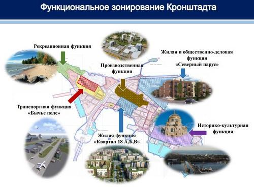 Фото: Комитет по по экономической политике и стратегическому планированию Петербурга