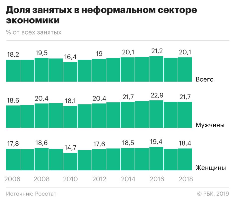 какие станции метро будут закрыты на день города москвы 2020