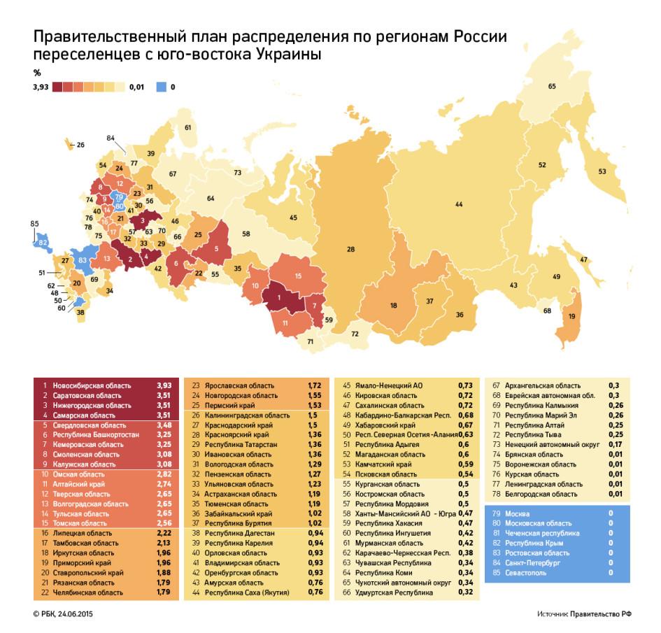 Программа переселения соотечественников на 2017 на карте предположим