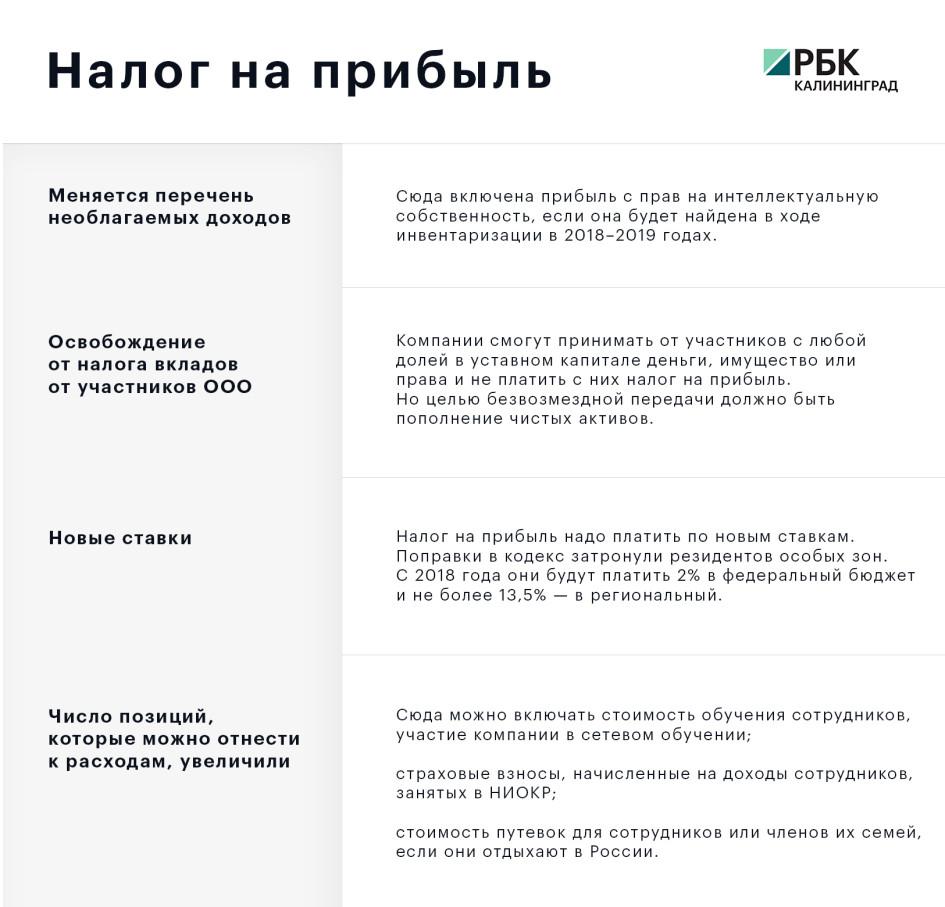 Новые налоги в 2018 году в РФ