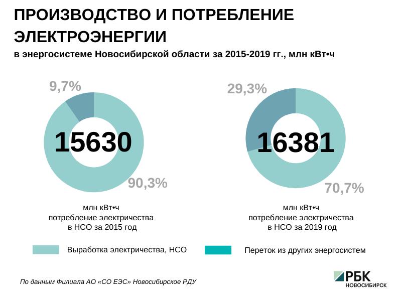 Кв час в новосибирске стоимость нормы автомобилей ремонте стоимость при часа