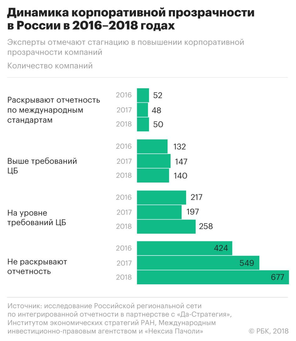 https://s0.rbk.ru/v6_top_pics/resized/945xH/media/img/8/91/755451592028918.jpeg