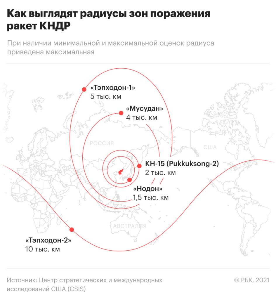 Радиусы зон поражения ракет КНДР. Инфографика