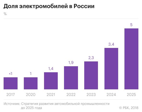 https://s0.rbk.ru/v6_top_pics/resized/945xH/media/img/9/17/755254483864179.png