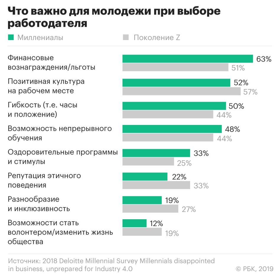 https://s0.rbk.ru/v6_top_pics/resized/945xH/media/img/9/19/755511762523199.png