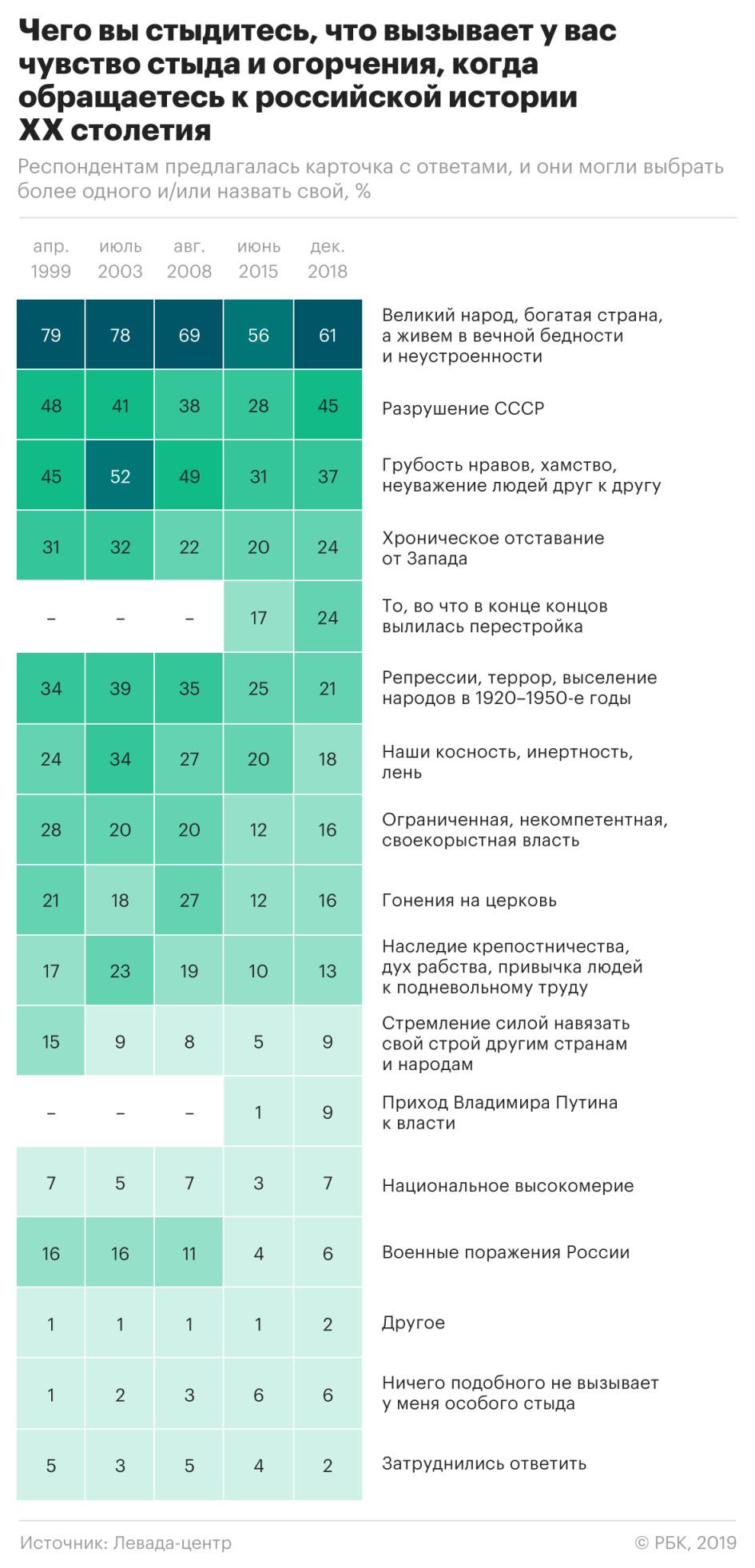 https://s0.rbk.ru/v6_top_pics/resized/945xH/media/img/9/24/755475673332249.jpeg