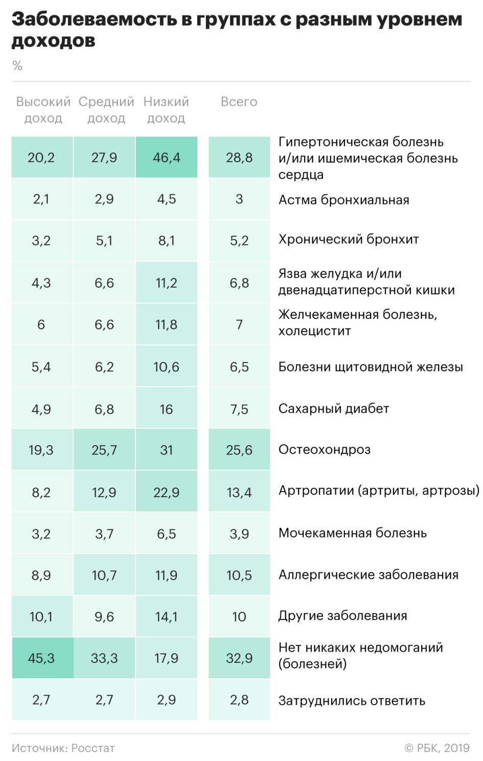 https://s0.rbk.ru/v6_top_pics/resized/945xH/media/img/9/56/755530610147569.jpeg