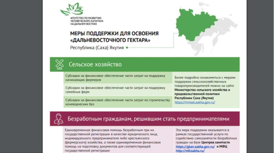 Меры поддержки, доступные на территории Якутии