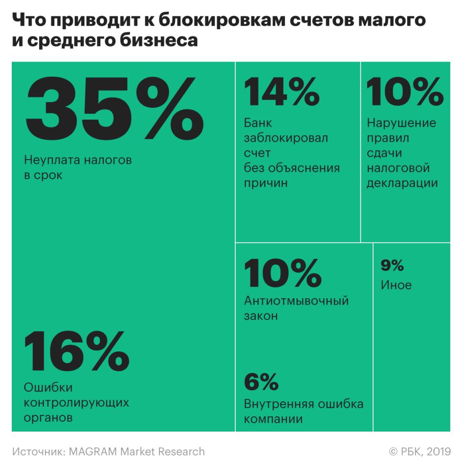 https://s0.rbk.ru/v6_top_pics/resized/945xH/media/img/9/62/755580366927629.png