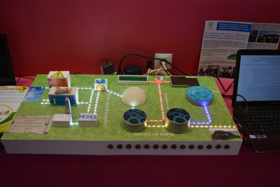 Макет технологического процесса биогазовой станции