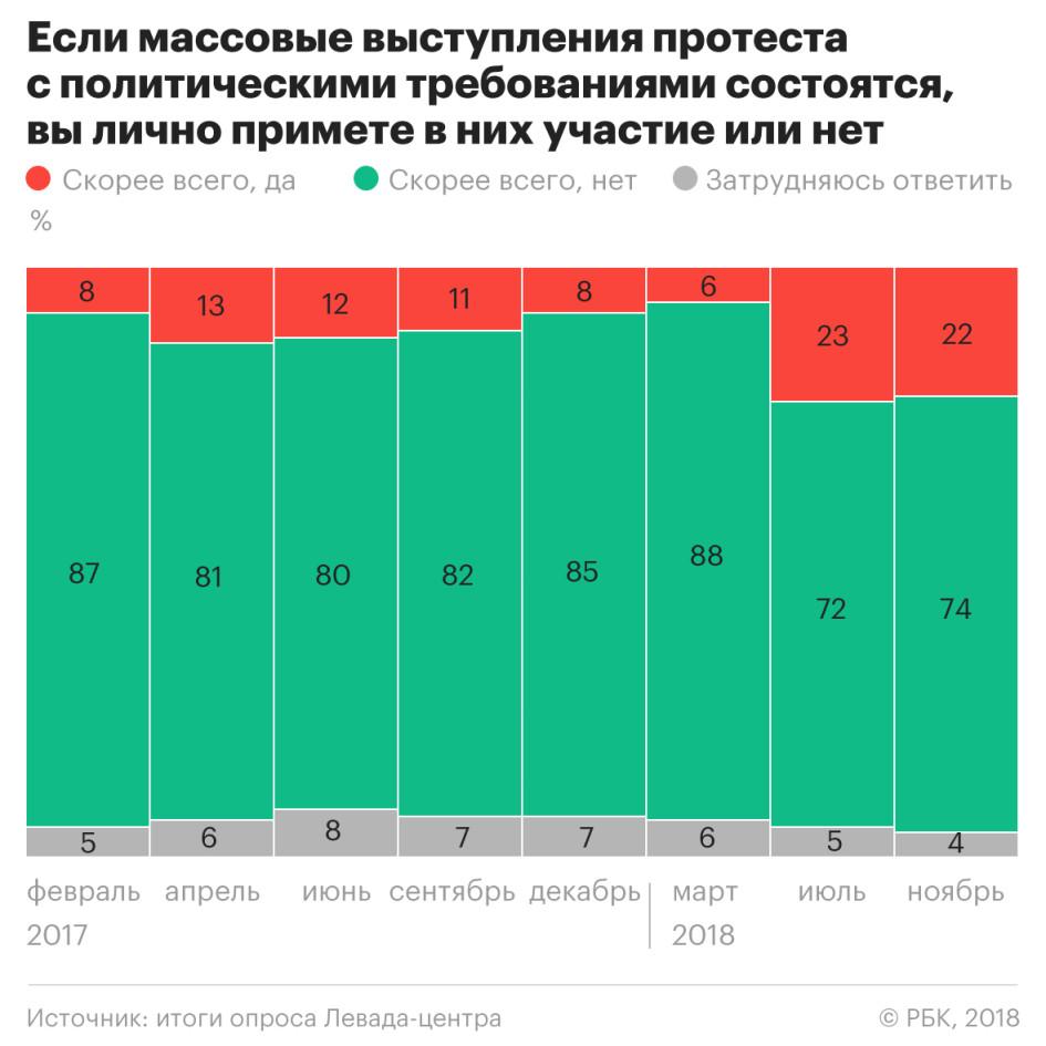 https://s0.rbk.ru/v6_top_pics/resized/945xH/media/img/9/65/755445451954659.jpeg