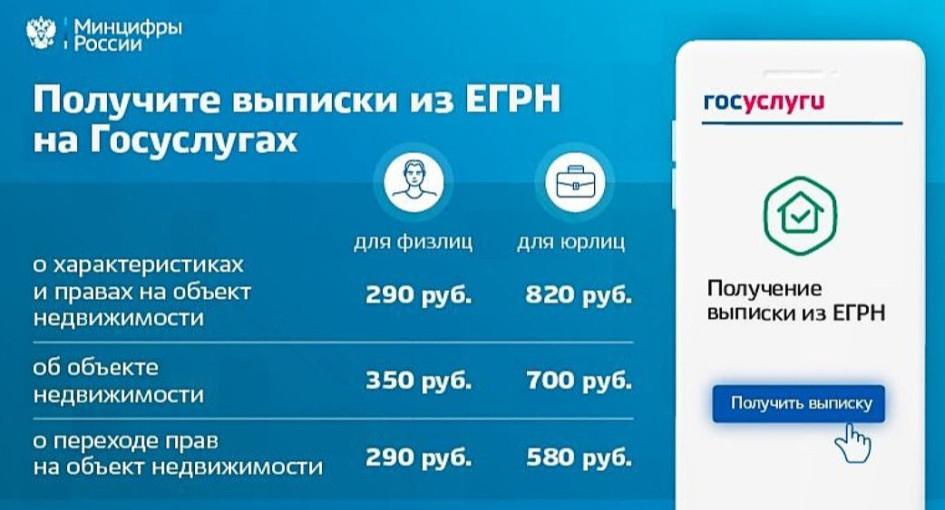 Тарифы на виды выписок из ЕГРН, которые можно получить на портале госуслуг