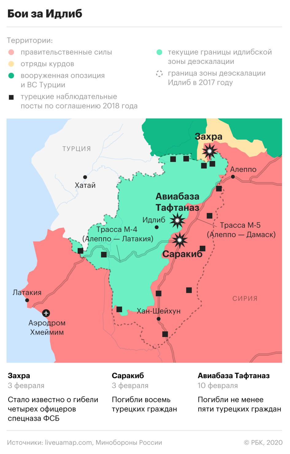 Эрдоган поставил Сирии ультиматум