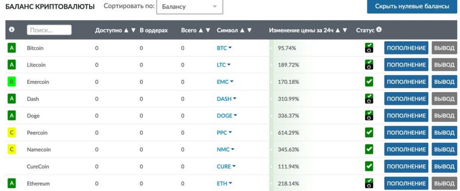 kiek pinigų atliksite bitcoin kasyba