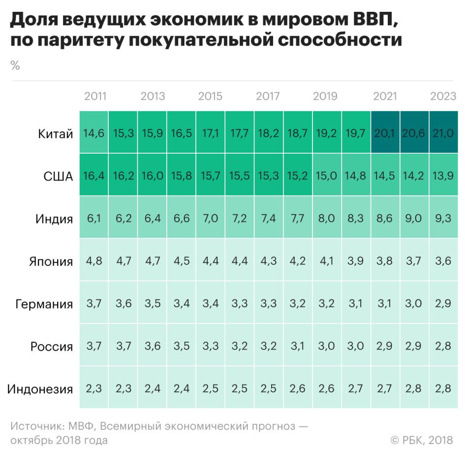 https://s0.rbk.ru/v6_top_pics/resized/945xH/media/img/9/97/755429095753979.jpeg