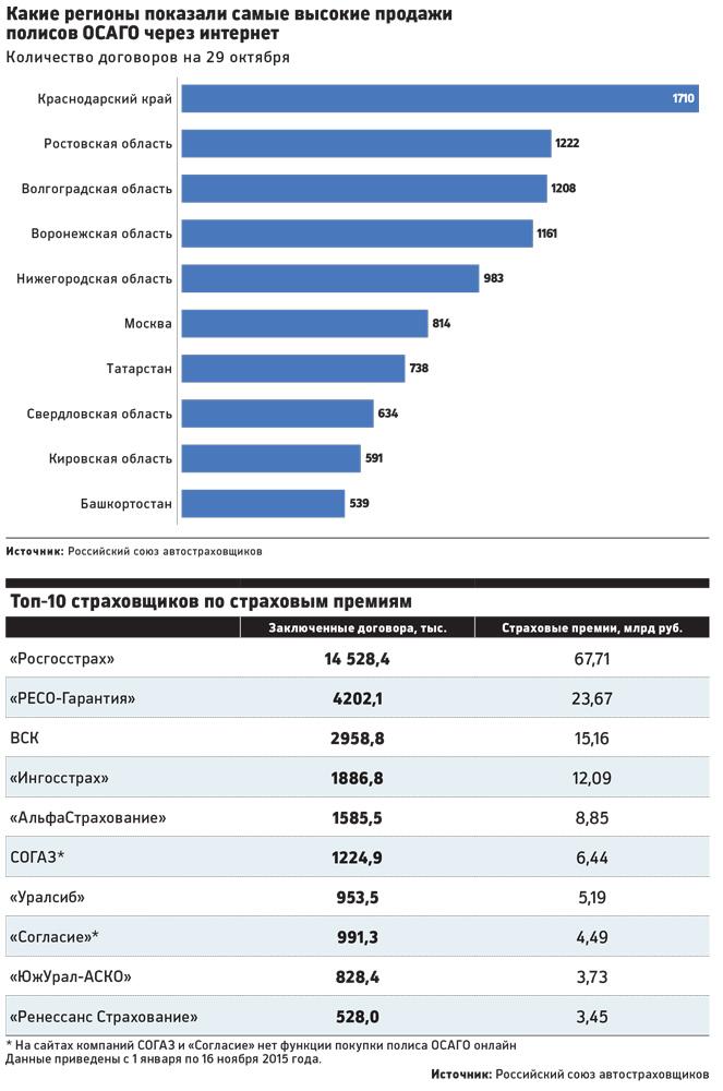 Рост страховая компания официальный сайт внешние поведенческие факторы