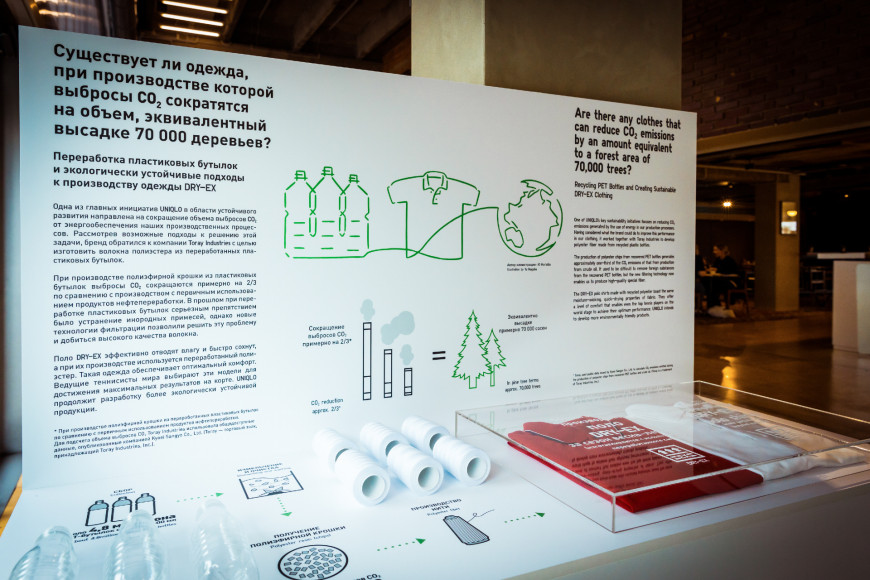 Зона Uniqlo «Вместе к устойчивому развитию» в музее «Гараж»